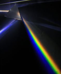 White light is dispersed by a prism into the colors of the optical spectrum.