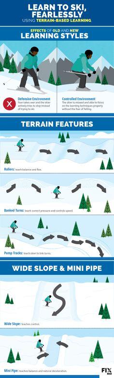 Learn How to Ski on a Terrain Course | Fix.com