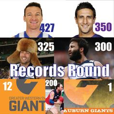 It was a round of records this week in the AFL and we celebrate some of the…