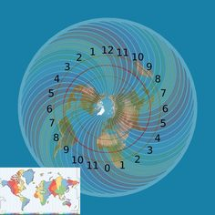Timezones decoded: I had been wondering about this!!