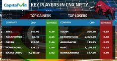 Key player in CNX #Nifty, 26th August 2015