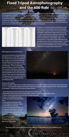 Fixed Tripod Astrophotography And The 600 Rule by Greg-Gibbs.deviantart.com Qui la traduzione italiana: http://www.adolfo.trinca.name/wordpress/index.php/2012/10/18/foto-al-cielo-stellato-la-regola-del-600/#