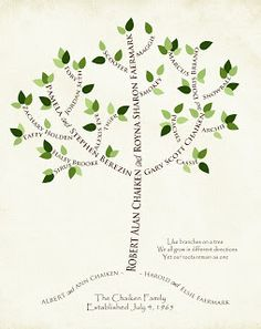 Pin by Erin Castillo on Promo & Design :: Family Trees | Pinterest ...
