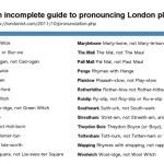 How do you Pronounce Some of London's Strange Places?