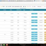 2 Best Bitcoin Faucet Rotator For Making 0.1 BTC Daily