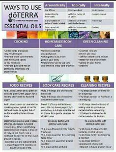 Try essential oils when cooking.. Cleaning.. Lots of food recepies include essential oils, doterra offers pure grade theraputic oils... So u get the real stuff!! www.mydoterra.com/arimarteaga