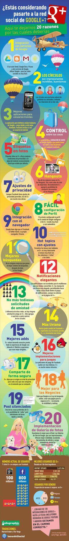 20 Razones por las que pasarte a Google+ #Infografía #RedesSociales #pinterest