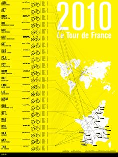 Self-initiated information graphics visualizing the 2010 Tour de France College Information, Information Design, Information Graphics, France Team, Sports Marketing, Type Posters, Typography Inspiration, Design Inspiration, Interactive Design