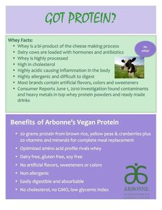 Vegan protein is the way to go! And Arbonne's is delicious!  Stay away from whey...start shopping!  ID# 14427857 or click to go directly on my site!