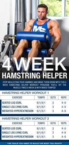 (Click through to download PDF!) Stop neglecting your hammies and make them grow with this 4 week #hamstring helper workout program. You'll hit the muscle twice a week & with mixed tempos!