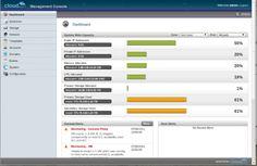 CloudStack dashboard screenshot.