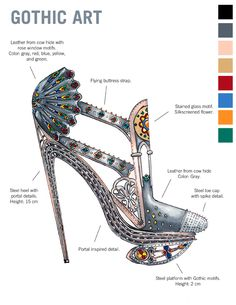 Learn Art History Through 10 Stunning Pairs Of High Fashion Heels Designer Nick Adelman - We #lovedesign