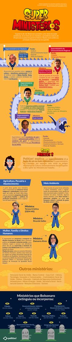superministerio-infografico-politize Movie Posters, Movies, Lgbt Community, Study Notes, Human Rights, Tips, Films, Film Poster, Cinema