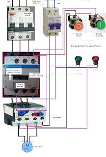 Esquemas eléctricos: marcha paro trifasica