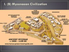 This image demonstrates the structure of Mycenae during The Late Bronze Age (Mycenaean Age) and shows the strongly fortified Palace, unlike the Minoan civilization that did not have any defensive walls. Ancient Greek Architecture, Ancient Buildings, Greek History, Ancient History, European History, Ancient Rome, Ancient Greece, Heinrich Schliemann, Mycenaean