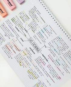 Made this mindmap and I'm not quite sure about how it turned out because I used so many colours😂😩trynna condense all the AS topics as much as I can. I've set Tuesday mornings and Friday afternoons as my AS revision time, so I actually get some done! Revision Motivation, Study Motivation, School Organization Notes, Study Organization, College Notes, School Notes, Study Notes, Revision Notes, Revision Tips