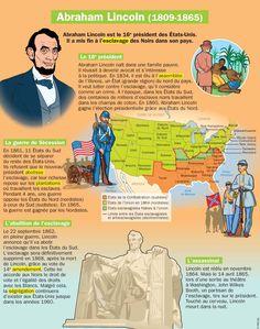 Fiche exposés : Abraham Lincoln