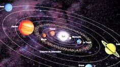 Resultado de imagen para los movimientos planetarios