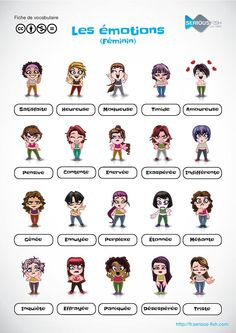 Educational infographic : Le français et vous French Verbs, French Adjectives, French Grammar, French Expressions, French Language Lessons, French Language Learning, French Lessons, French Flashcards, French Worksheets