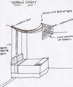 "The above drawing is the directions for creating DIY Canopy Bed. ""You'll need 2 drapery rods & a very long length of fabric. Install one bar right above the head of the bed and one at the foot and run the fabric behind the bed (you can tack it to the wall near the floor so it doesn't move). I think it's a beautiful and cheap way to create a very romantic and dramatic look for your canopy bed."""