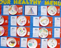 Food Pyramid lesson Plan