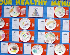 Food Pyramid lesson Plan