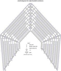 Crochet shawl 567735096768961728 - Southern Trails Shawl Stitch Diagram Rows – ELK Studio – Handcrafted Crochet Designs Source by titicorbel Crochet Scarf Diagram, Débardeurs Au Crochet, Poncho Au Crochet, Mode Crochet, Crochet Poncho Patterns, Crochet Shawls And Wraps, Crochet Jacket, Shawl Patterns, Crochet Chart