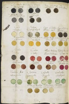Theodore de Mayerne, experiments with pigments, Sloane MS 2052, f. 80v. The Mayerne manuscript is a fascinating compilation of writings and observations on painting and the technology and chemistry of art by Sir Theodore de Mayerne (b. 1573, d. 1655).The manuscript contains extensive notes on the preparation of a wide range of colours, taken from a variety of sources, as well as pen sketches of palettes.