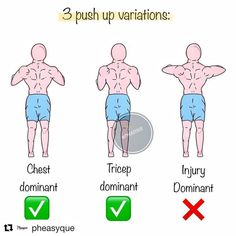 "Great post here regarding push-ups. Somewhere along the way the ""default push-up"" became elbows out.  This graphic does a great job showing correct form.  #Repost @pheasyque (@get_repost)  3 PUSH-UP VARIATIONS -  There are alot of push-up variations depending on the muscles you wanna hit. - Keeping a 75 degree angle with your arms will increase the pectorals engagement (decreasing the triceps one) just like when performing a bench press while decreasing its angle will increase the triceps…"