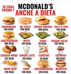 The image may contain: text and food- L& può contenere: testo e cibo The image may contain: text and food - Food Calories List, Food Calorie Chart, Food L, Food Porn, Healthy Hamburger, Tips Fitness, Fitness Diet, Health Fitness, Easy Toddler Meals