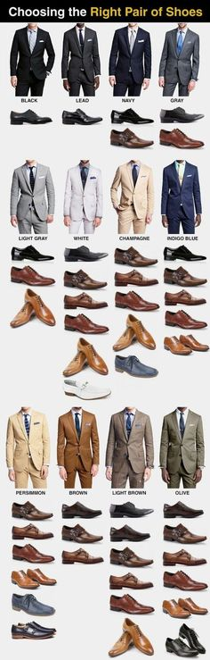 Here's a quick graphic to help guys choose the right pair of shoes for every occasion. Cheers y'all hope you're doing well.