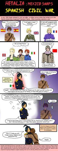 Hetalia Mexico and the spanish civil war by chaos-dark-lord.deviantart.com on @deviantART