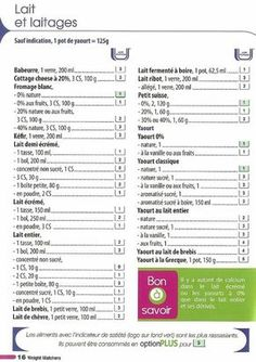Mon programme minceur Weight Watchers - Page 41 Menu Weight Watchers, Weight Watchers Smart Points, Weight Watcher Dinners, Loose Weight Fast, Ways To Lose Weight, Vigilante, Paleo Diet Plan, Ww Points, Food Lists