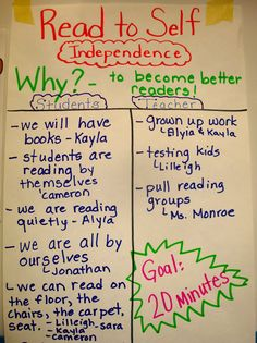 Tips for starting Daily 5 in the classroom--building stamina for read to self