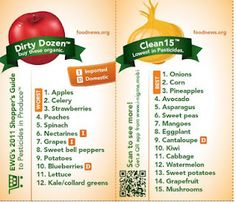 Going organic: The Dirty Dozen and Clean 15 lists; ways to save money
