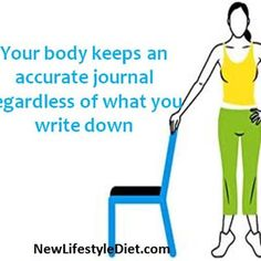 Your body is your food journal