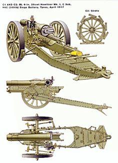 Ordance BL  6-inch  26-cwt howitzer  Mk I