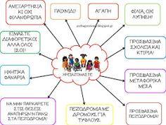 Social Skills, Life Skills, Education, Projects, Blog, Nice Things, Human Rights, Log Projects, Blue Prints