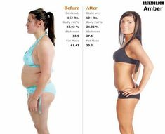 Before & After - this is what a 20kg weight loss can look like. Remember when going to bootcamp/gym/yoga!