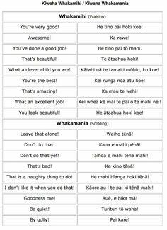 Whakamihi - Whakamania School Resources, Teaching Resources, Maori Songs, Waitangi Day, Maori Symbols, Learning Stories, Maori People, Korean Phrases, Maori Designs