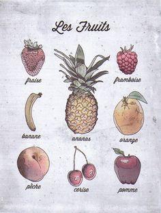 French Language Food Poster, Fruits, Les Fruits. $35.00, via Etsy.