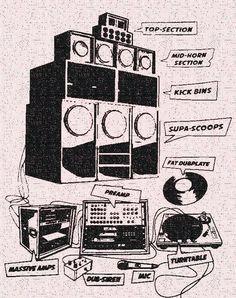 Sound System setup.