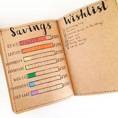 My updated savings tracker.