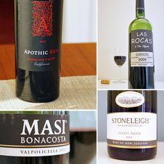 Best Red Wines Under $15