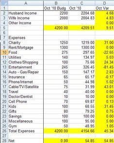 Budgeting 101: Using a budget spreadsheet : Budget Travel Adventures