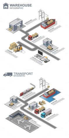 Isometric warehouse infographics, EPS and high resolution JPG in ZIP. Diagram Design, Graph Design, Isometric Art, Isometric Design, Process Infographic, Infographic Templates, 2d Game Art, Journey Mapping, Express Logo