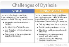 Dyslexia is a curse … and a blessing