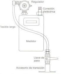 3way diagrama de cableado