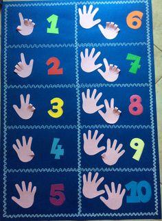 Mani e numeri English Kindergarten, Mani, Preschool, Kids Rugs, Numbers Preschool, Kid Friendly Rugs, Kid Garden, Kindergarten, Preschools