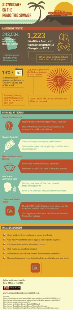 Tires that are properly inflated improve vehicle fuel economy and increase safety, especially if the driver has to brake quickly in an emergency. This infographic from a car accident attorney in Atlanta offers more road safety tips.